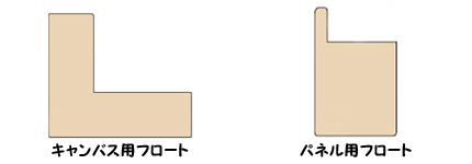 フロートフレーム2種